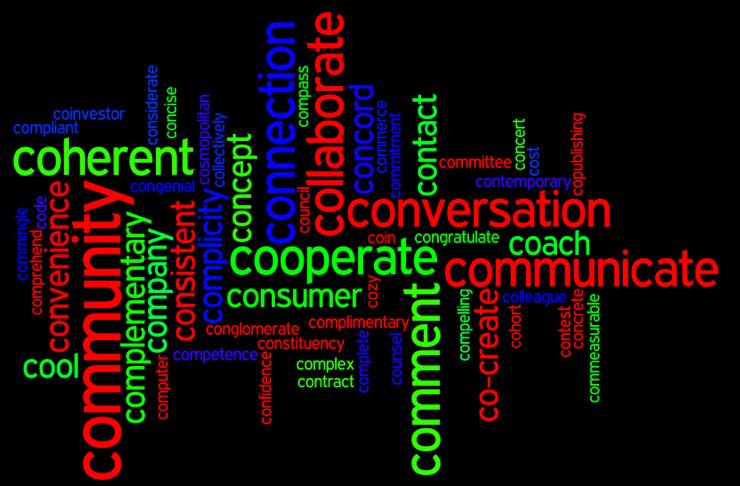 Collaborative Web 2.0 Mindset
