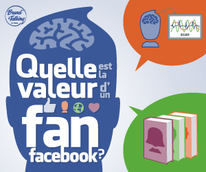 Infographie FB-vignette-FR, Minter Dialogue Myndset Marketing Digital