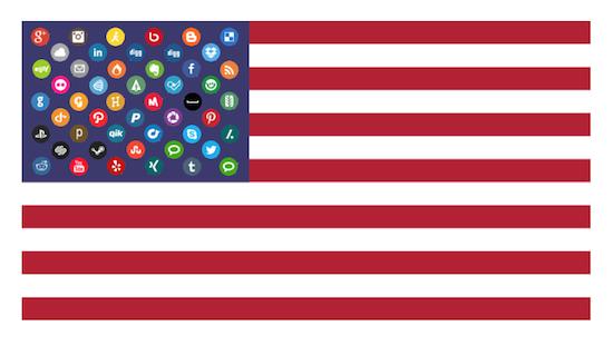 reseaux sociaux - the myndset strategie digitale